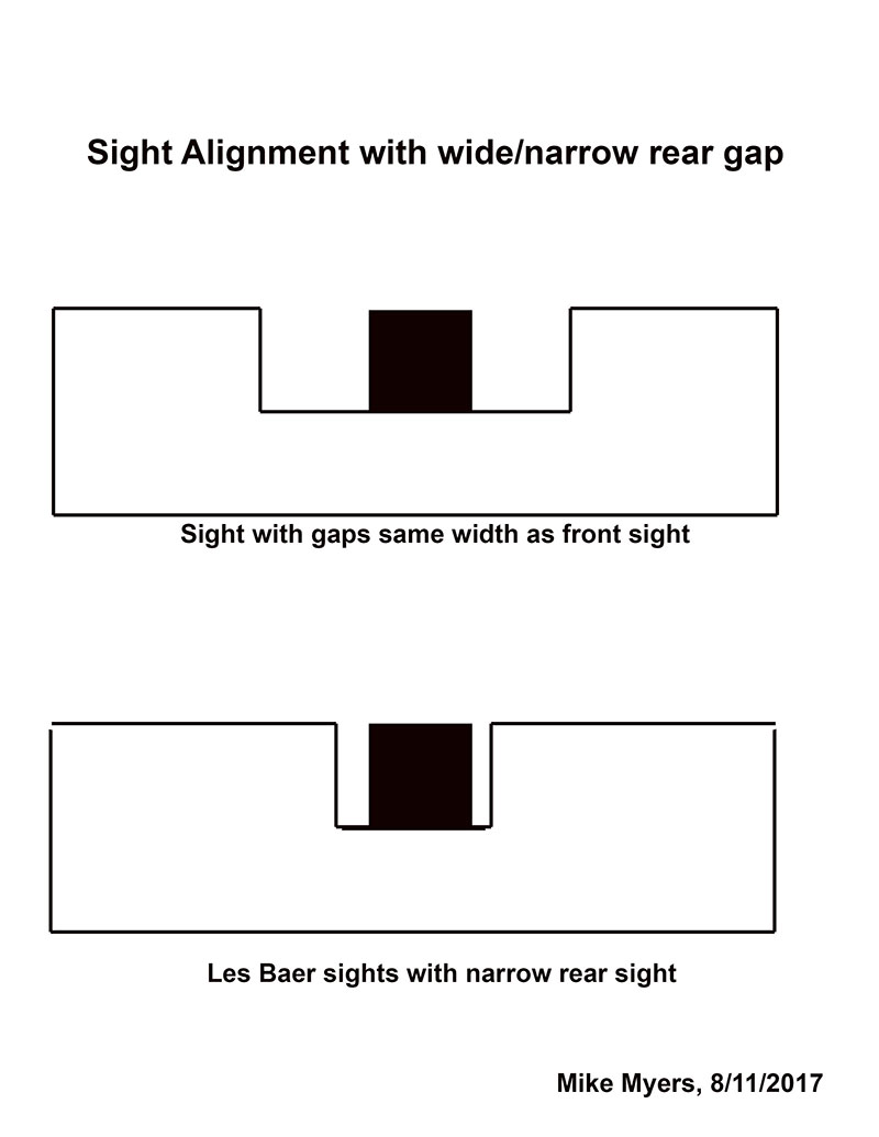 Iron sights blend into a black bullseye - Page 2 Sight%20alignment